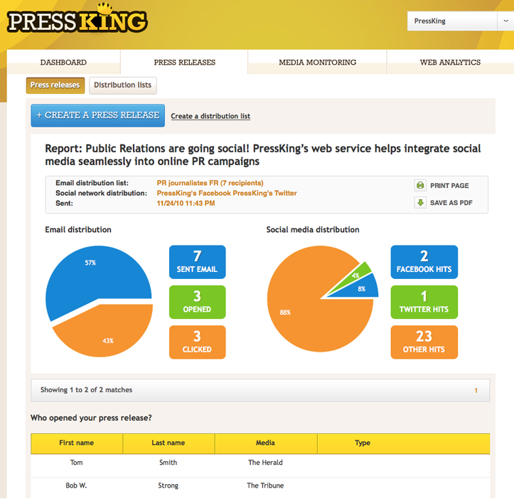 PressKing: Press Release Monitoring Goodness