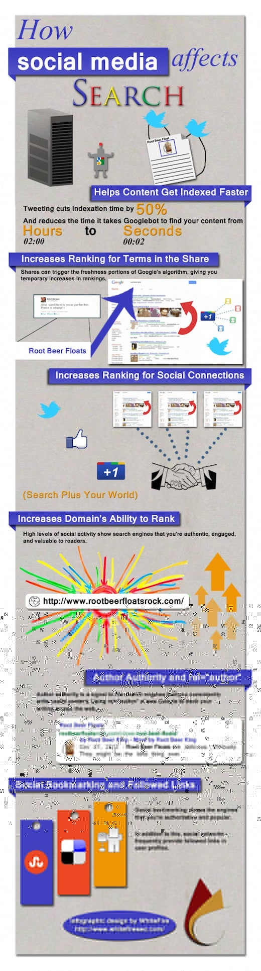 how social affects search