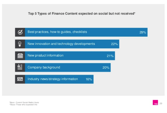 The 5 Type Of Finance Content