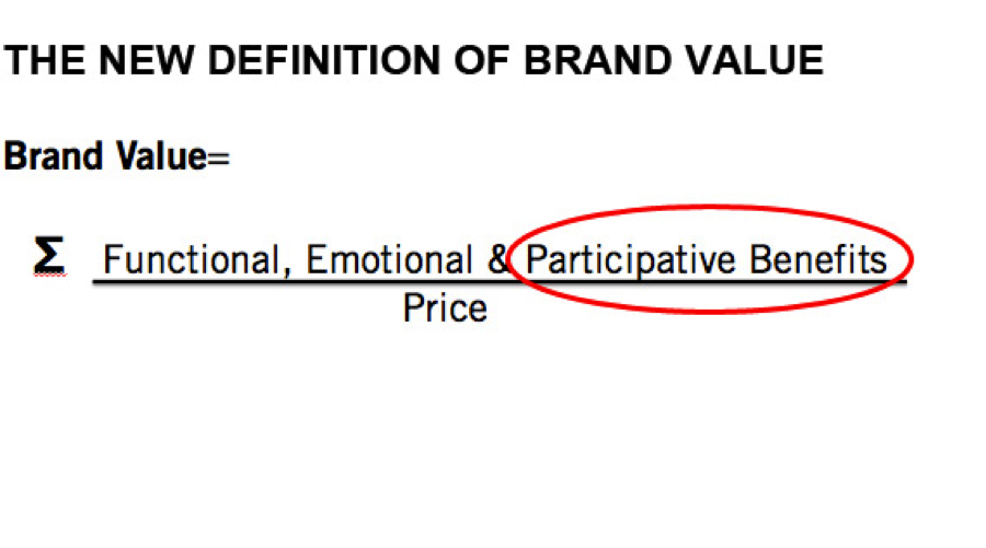 new definition of brand value
