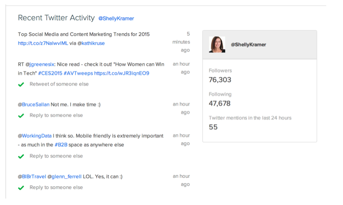 Shelly Kramer Twitter Activity
