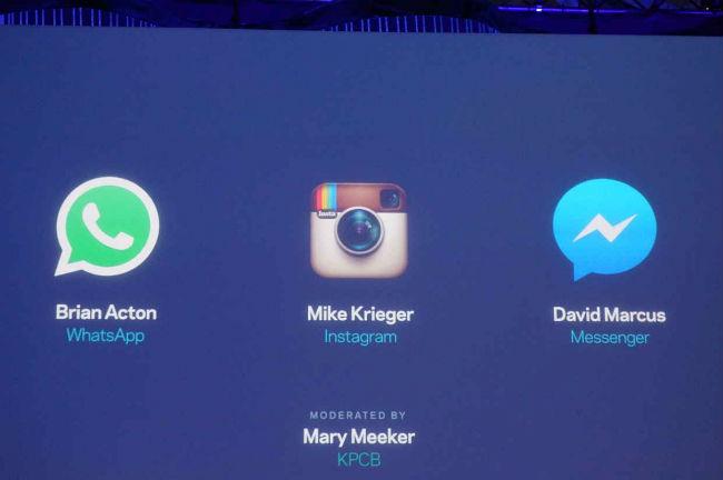 Facebooks Networks final