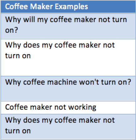 coffee maker example